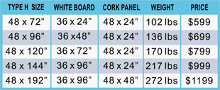 Combo Pricing Type H Corkboards and White Boards