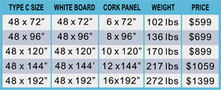 Combo Pricing Type C Tackboards White Boards