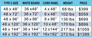 Combo Pricing Type C Corkboards and White Boards