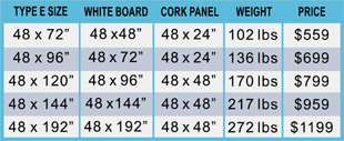 Combo Pricing Type D Tackboards White Boards