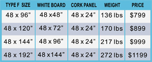 Combo Pricing Type F Fabric Tackboards White Boards