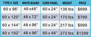 Combo Pricing Type H Tackboards White Boards