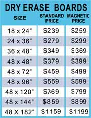DRy Erase Board Pricing