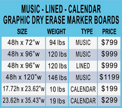 Dry Erase Graphic Boards Pricing
