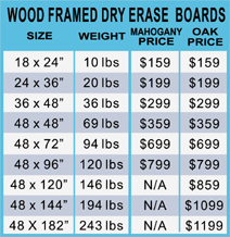 Wood Framed White Marker  Board Pricing