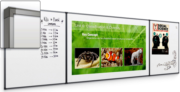 Dry Erase White Board and Projection Screen