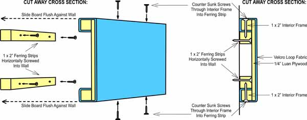 Velcro Wall Panel Installation Diagram