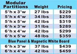 Modular Room Partition Pricing