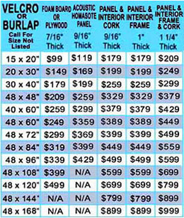 Fabric Bullitin Board Pricing