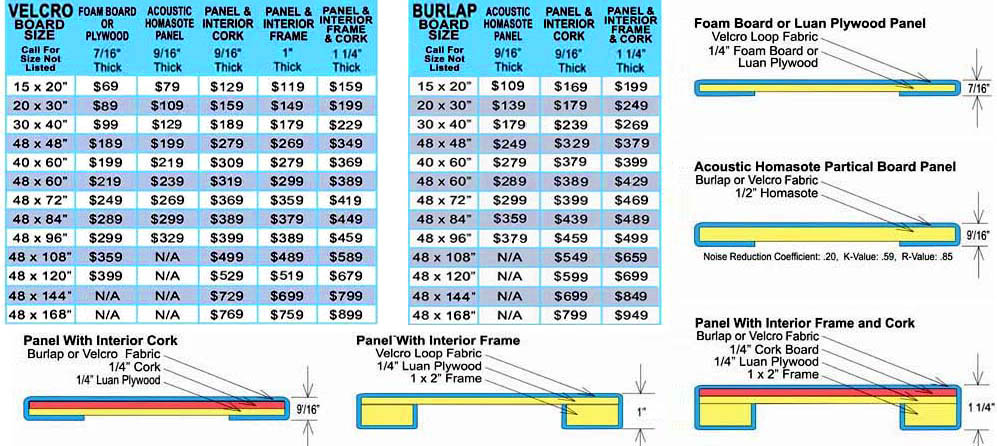 Fabric Bulletin Board Pricing & Specs.