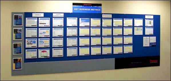 company bulletin board ideas custom velcro bulletin boards and ways to use them in the 10628